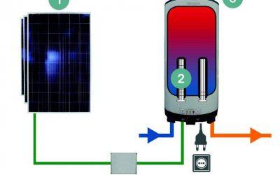 Solar Fotovoltaica para generación de ACS