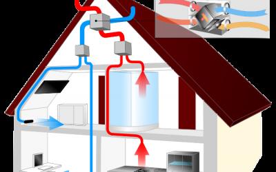 5 razones para instalar un sistema de ventilación con recuperador